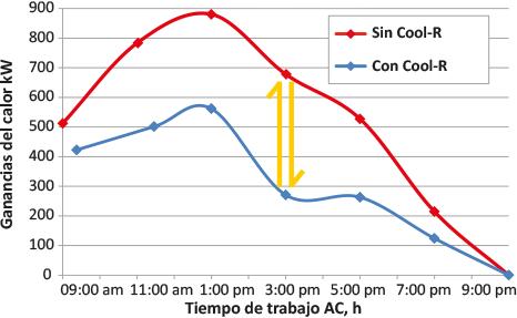 Cool r datos informativos de comparación